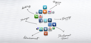 Internet – Social Media Marketing